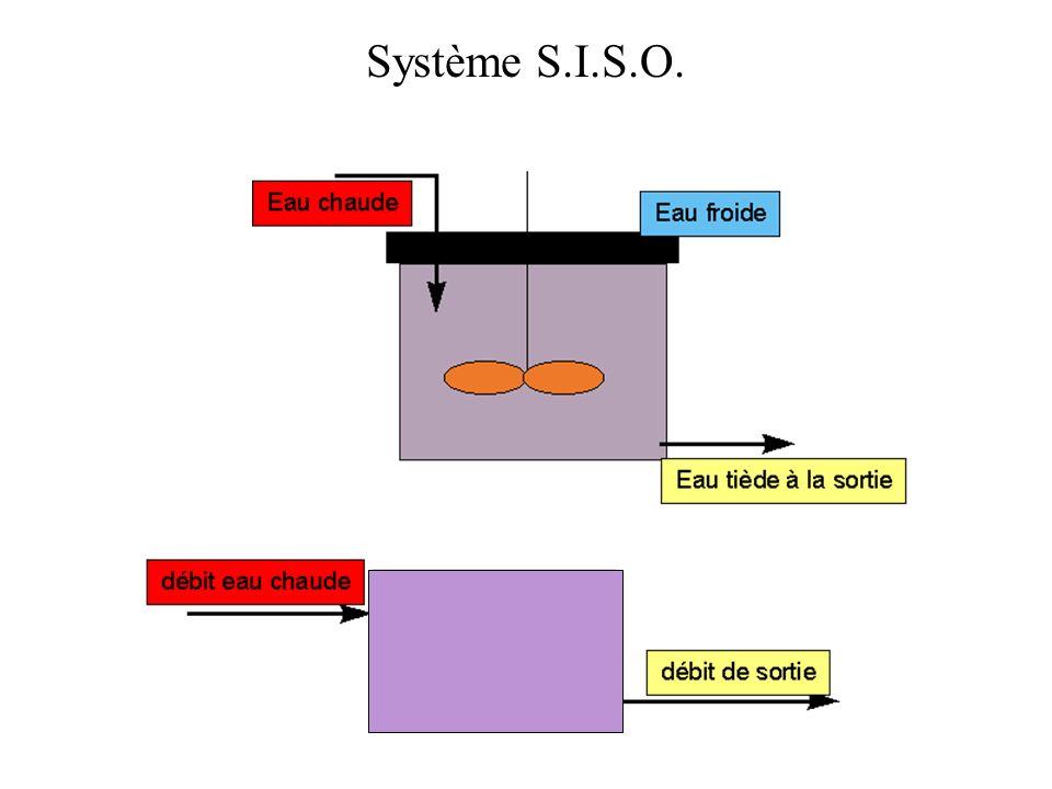 Système S.I.S.O. SISO