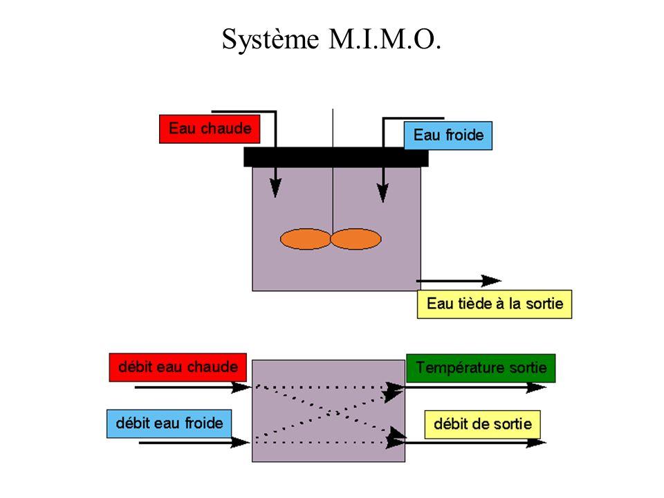 Système M.I.M.O. SISO