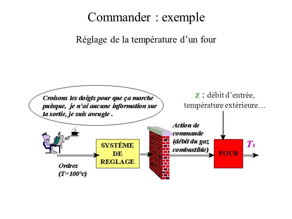 Commander : exemple Réglage de la température d'un four