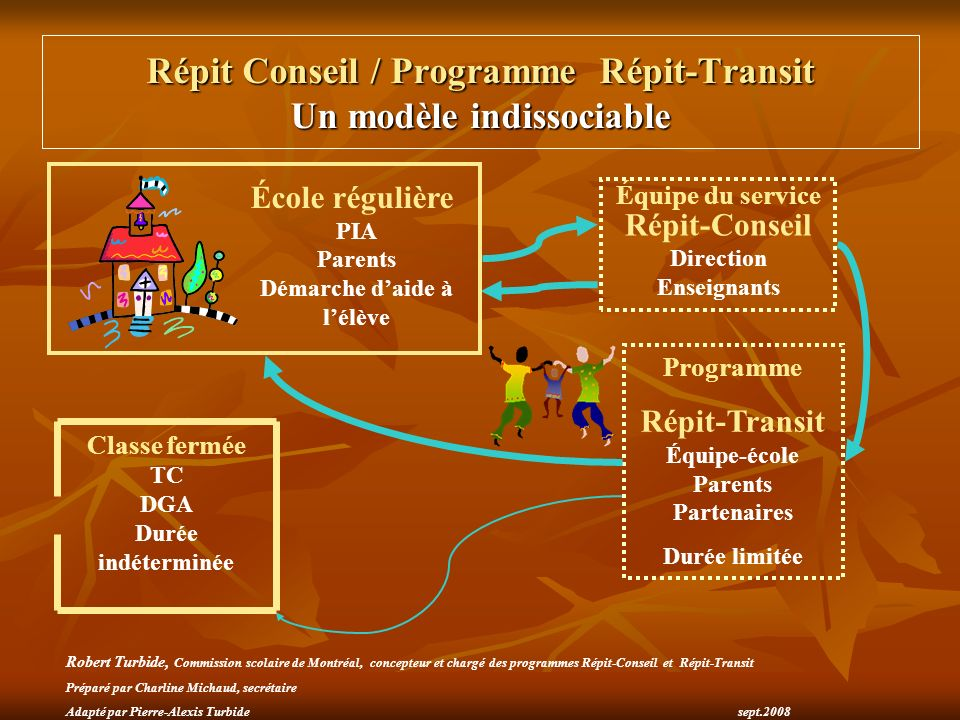Répit Conseil / Programme Répit-Transit Un modèle indissociable