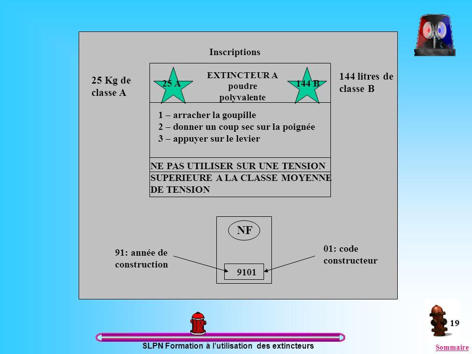 SLPN Formation à l'utilisation des extincteurs