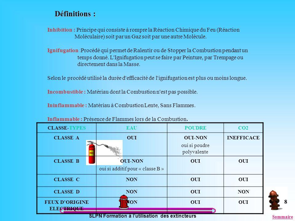 Définitions : Inhibition : Principe qui consiste à rompre la Réaction Chimique du Feu (Réaction.