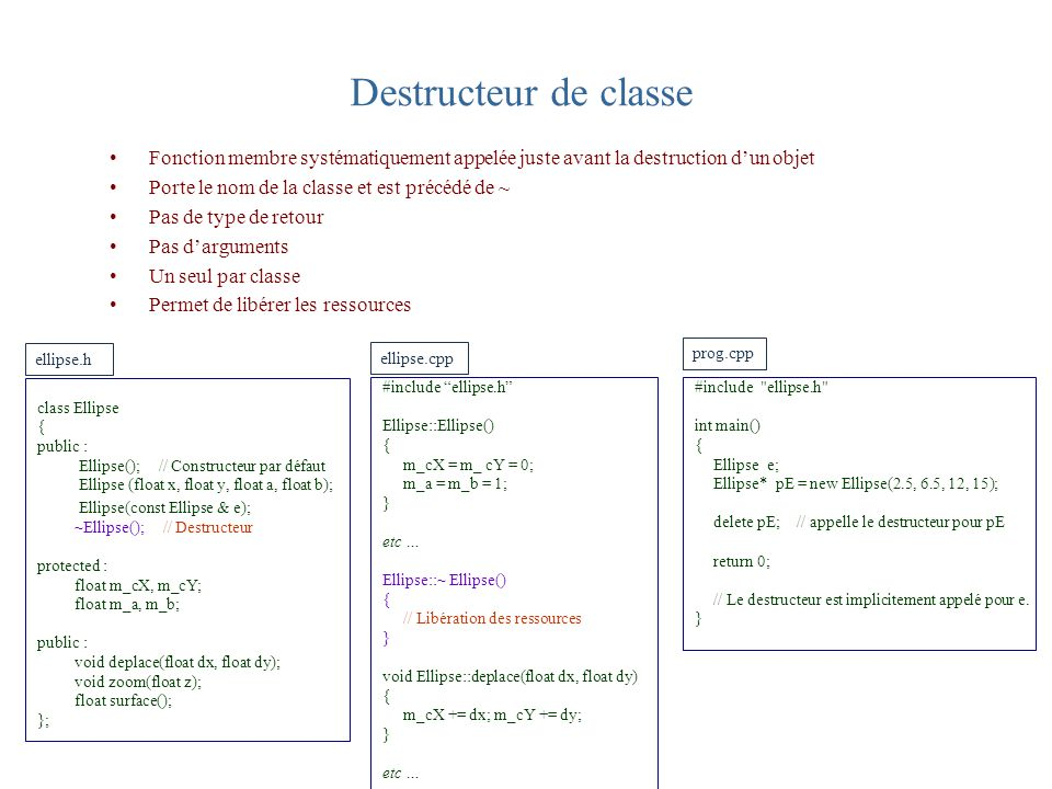 Destructeur de classe Fonction membre systématiquement appelée juste avant la destruction d'un objet.