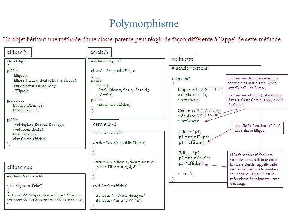 Polymorphisme Un objet héritant une méthode d une classe parente peut réagir de façon différente à l appel de cette méthode.