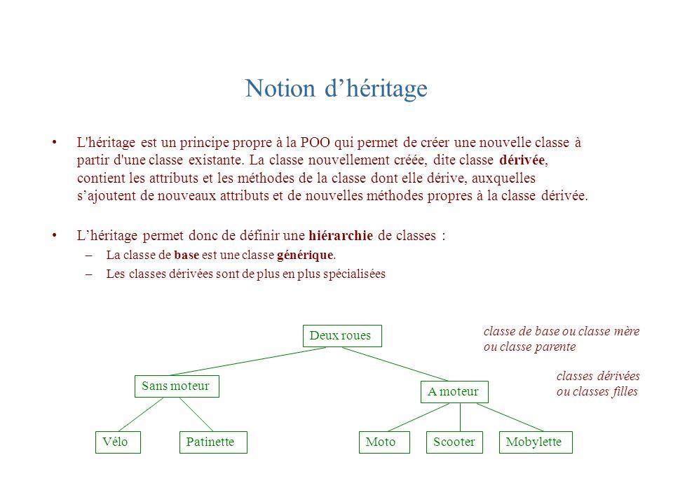 Notion d'héritage