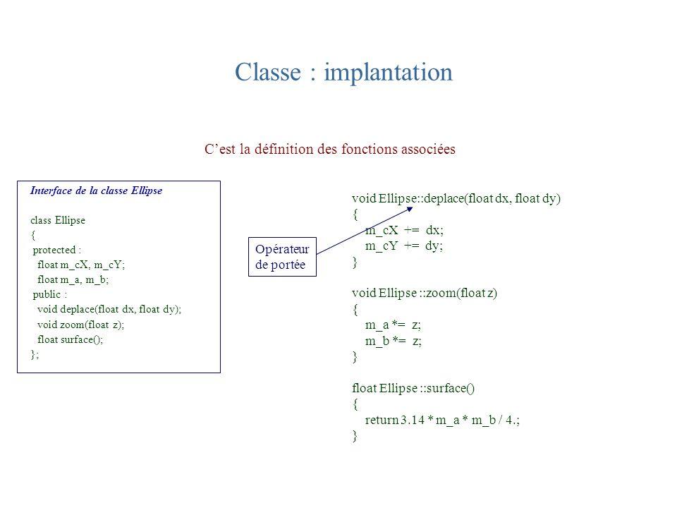Classe : implantation C'est la définition des fonctions associées