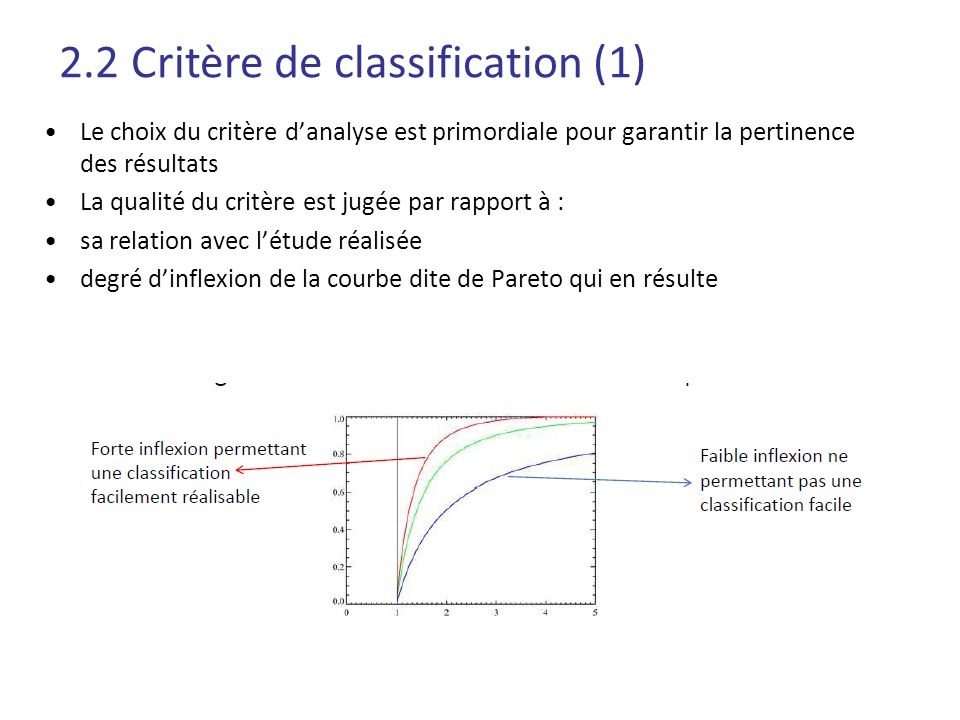 2.2 Critère de classification (1)