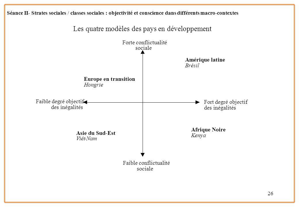 Les quatre modèles des pays en développement