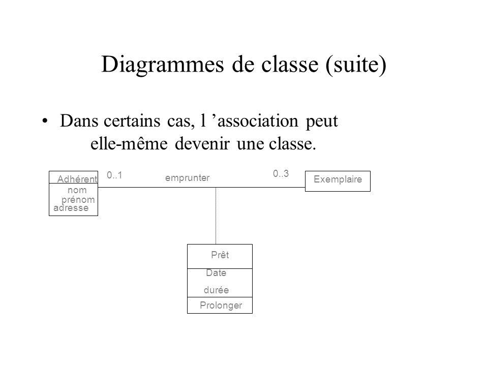 Diagrammes de classe (suite)