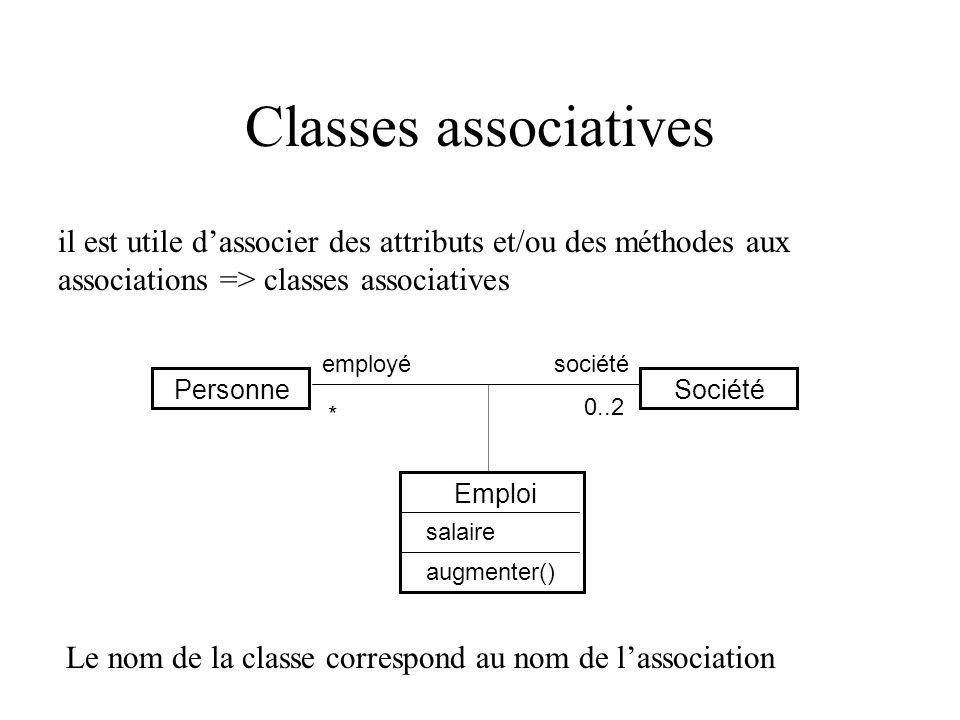 Classes associatives il est utile d'associer des attributs et/ou des méthodes aux associations => classes associatives.