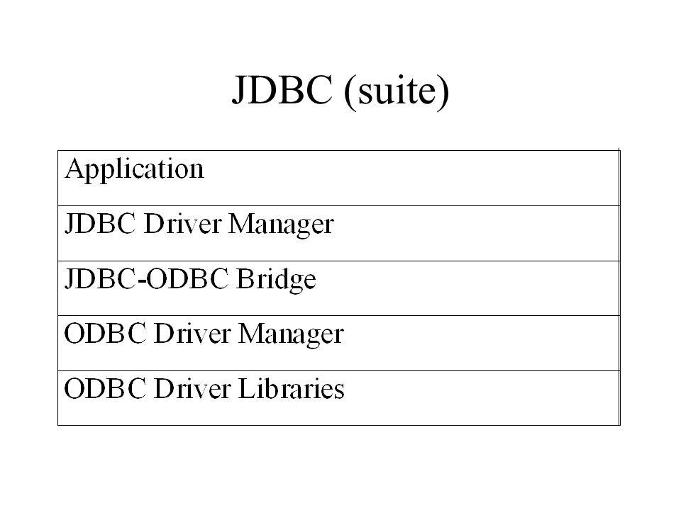 JDBC (suite)