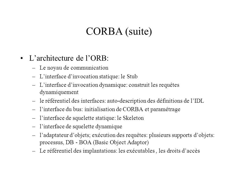 CORBA (suite) L'architecture de l'ORB: Le noyau de communication