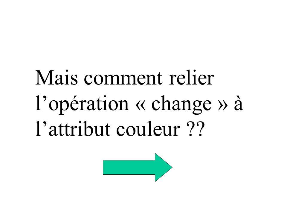 Mais comment relier l'opération « change » à l'attribut couleur
