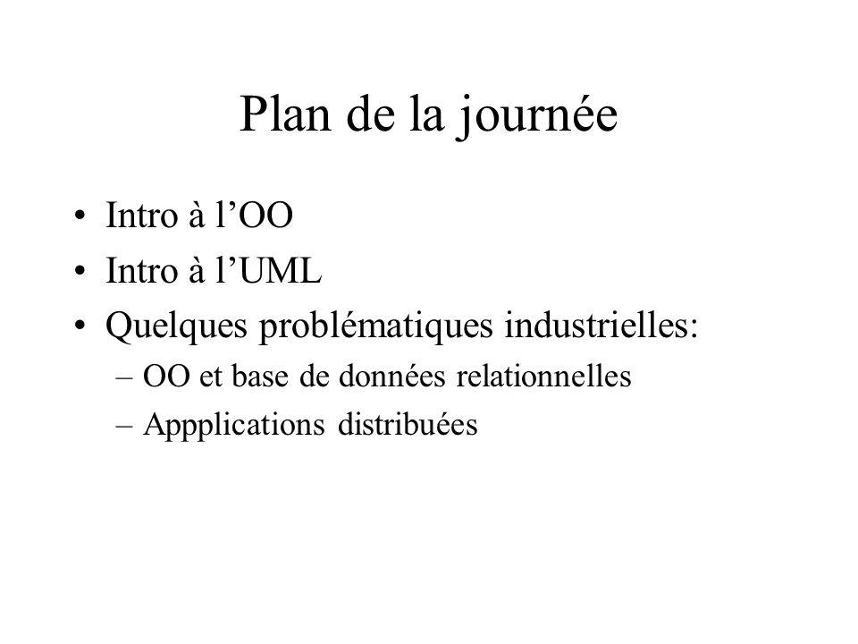 Plan de la journée Intro à l'OO Intro à l'UML