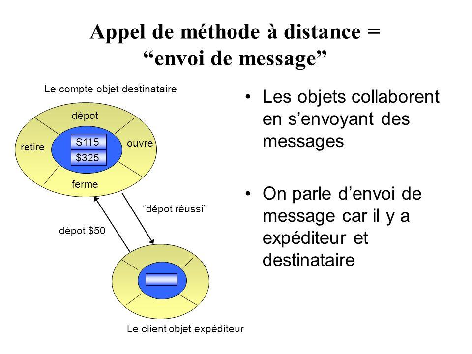Appel de méthode à distance = envoi de message