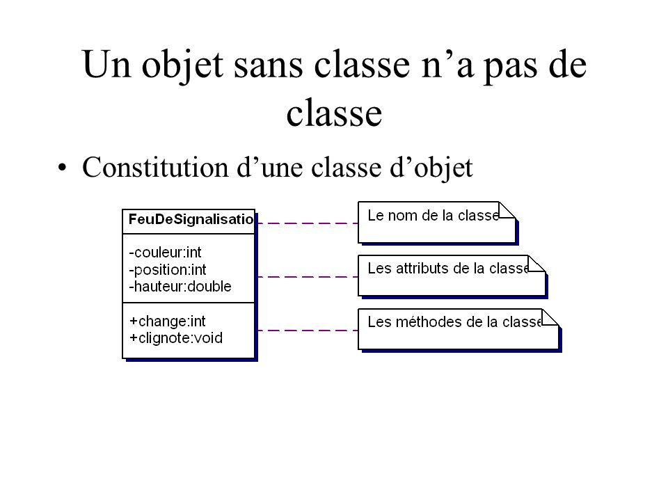 Un objet sans classe n'a pas de classe
