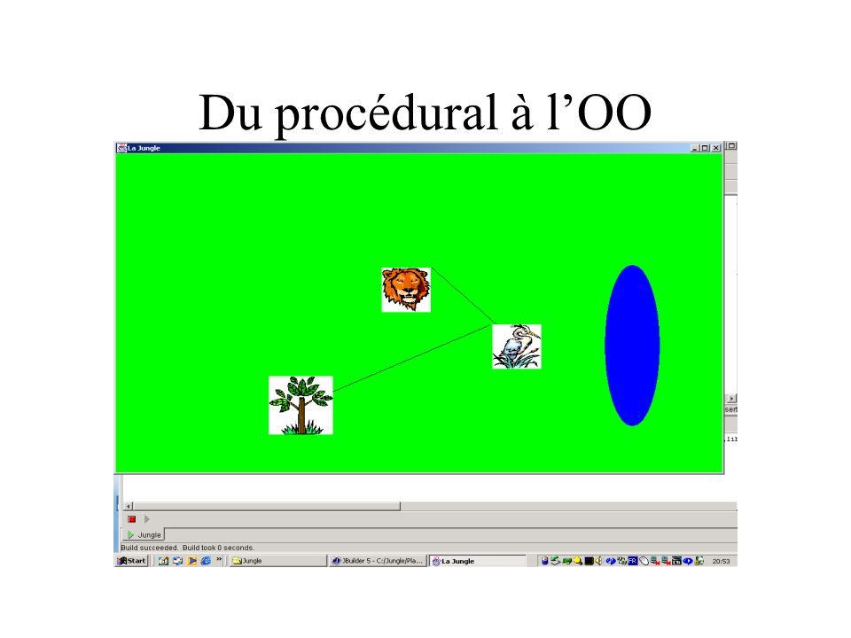 Du procédural à l'OO