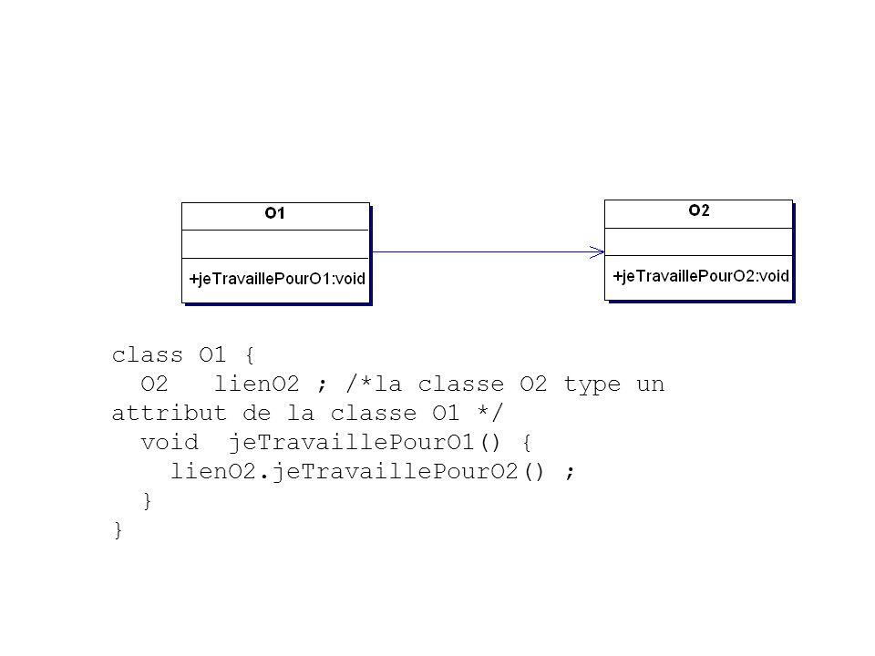 class O1 { O2 lienO2 ; /*la classe O2 type un attribut de la classe O1 */ void jeTravaillePourO1() {