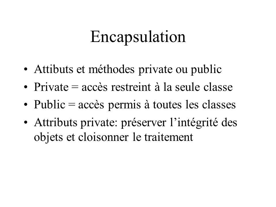 Encapsulation Attibuts et méthodes private ou public