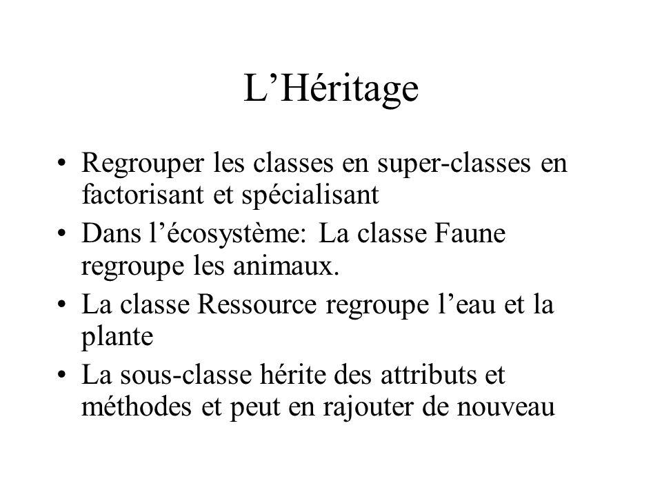 L'Héritage Regrouper les classes en super-classes en factorisant et spécialisant. Dans l'écosystème: La classe Faune regroupe les animaux.