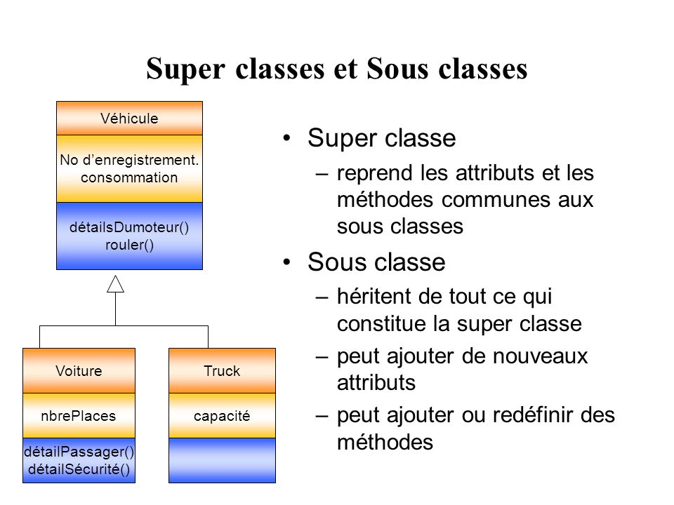 Super classes et Sous classes