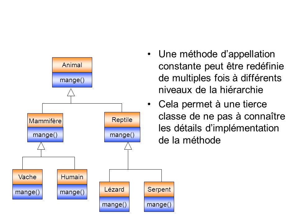 Une méthode d'appellation constante peut être redéfinie de multiples fois à différents niveaux de la hiérarchie