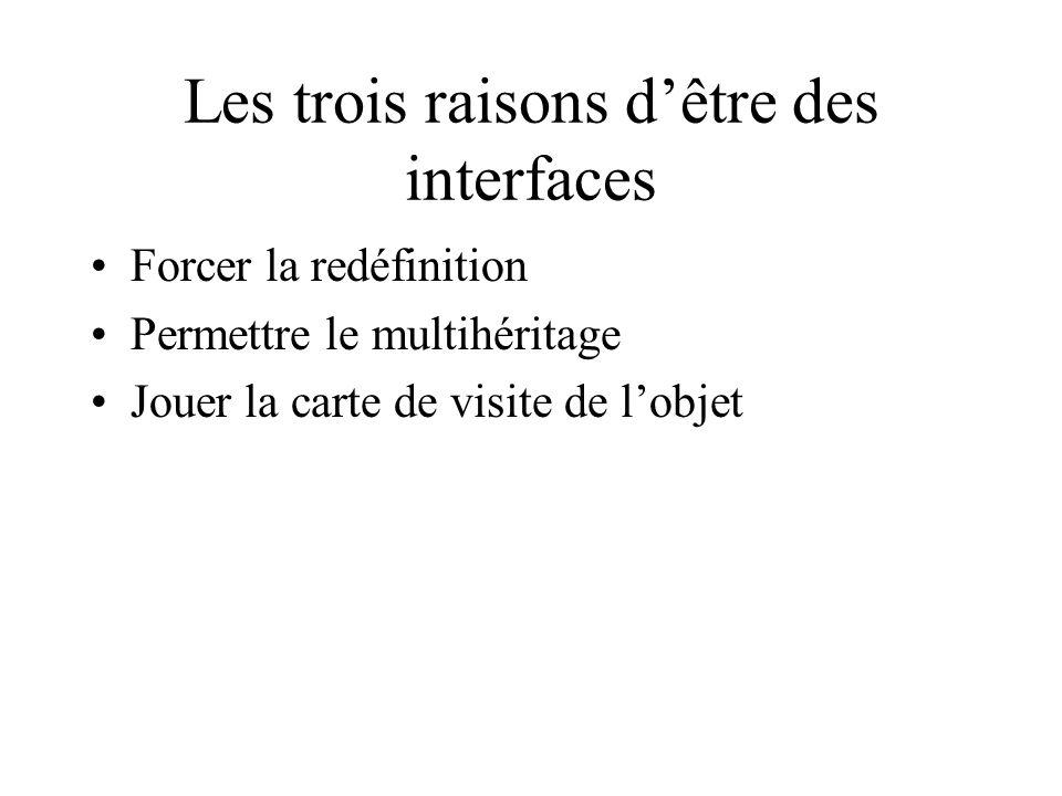 Les trois raisons d'être des interfaces