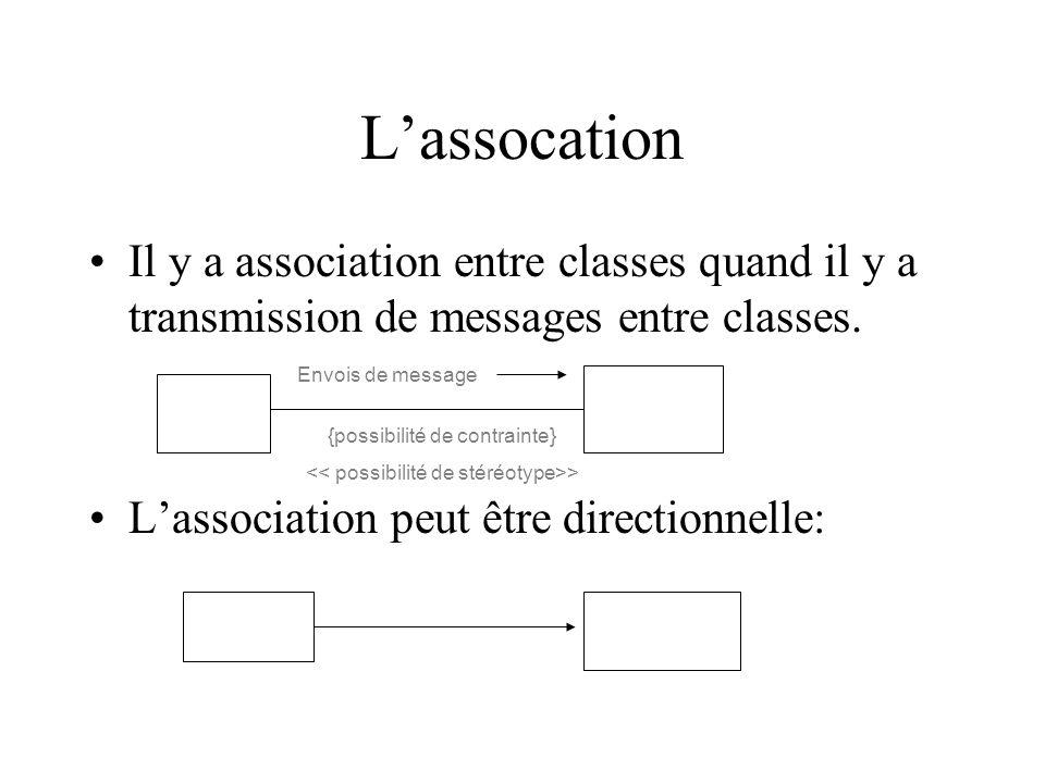 L'assocation Il y a association entre classes quand il y a transmission de messages entre classes. L'association peut être directionnelle: