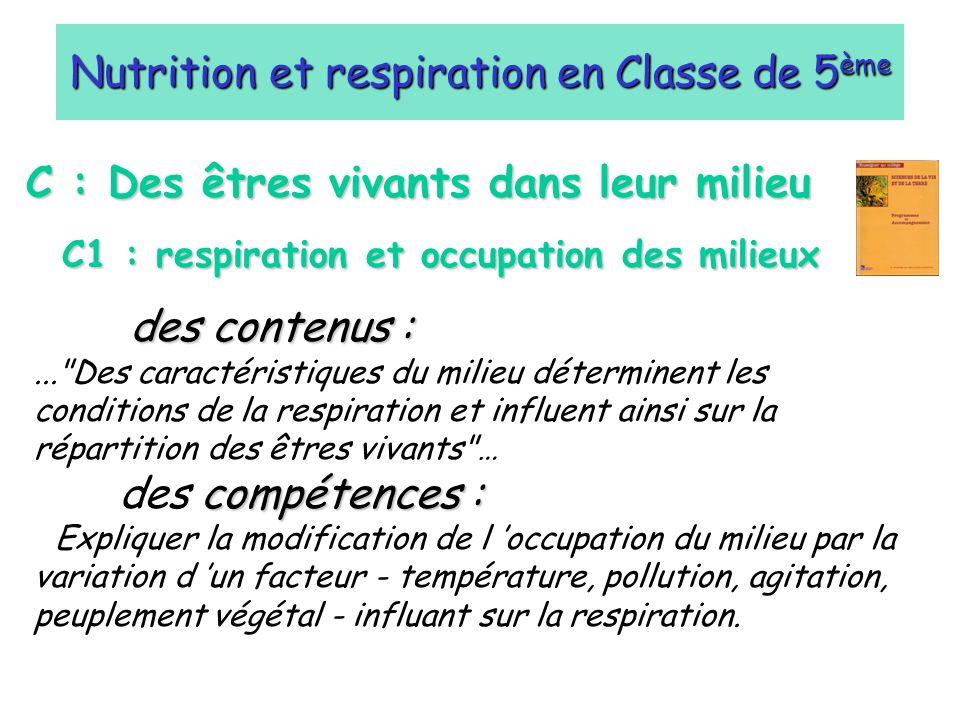 Nutrition et respiration en Classe de 5ème