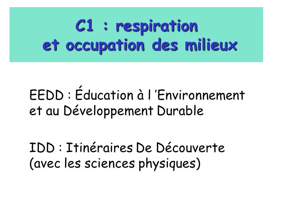 C1 : respiration et occupation des milieux