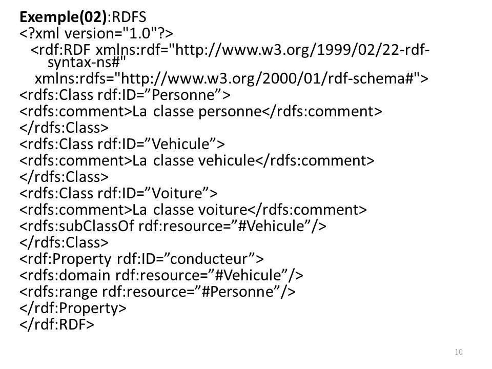 Exemple(02):RDFS <. xml version= 1. 0