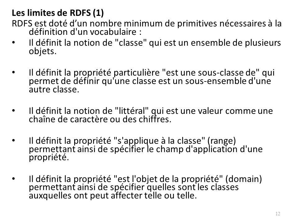 Les limites de RDFS (1) RDFS est doté d'un nombre minimum de primitives nécessaires à la définition d un vocabulaire :