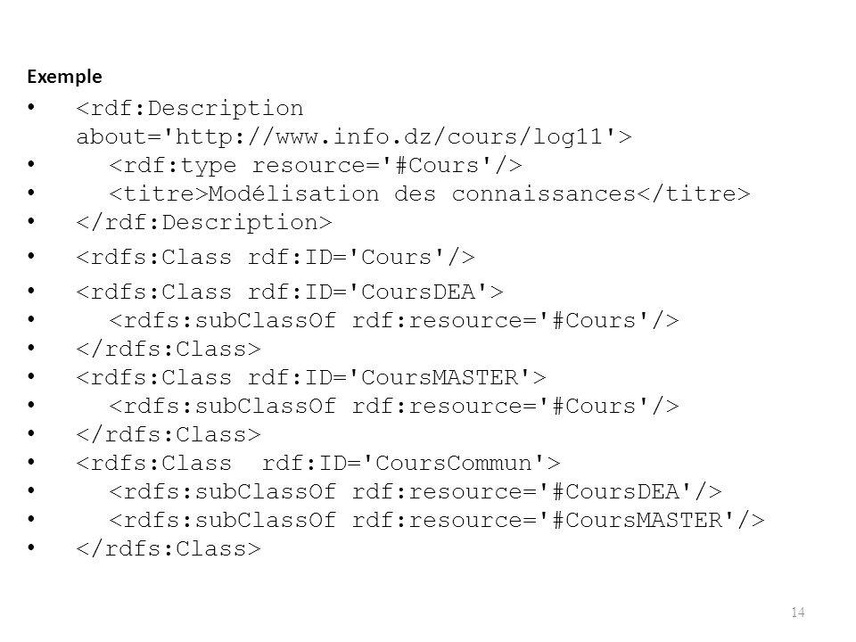 <rdf:Description about= http://www.info.dz/cours/log11 >