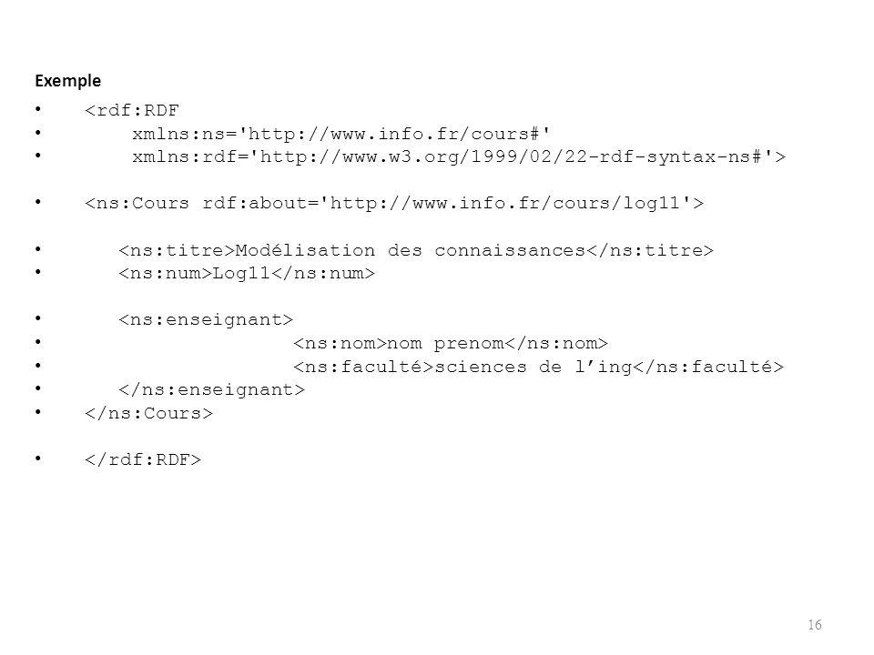 Exemple <rdf:RDF. xmlns:ns= http://www.info.fr/cours# xmlns:rdf= http://www.w3.org/1999/02/22-rdf-syntax-ns# >