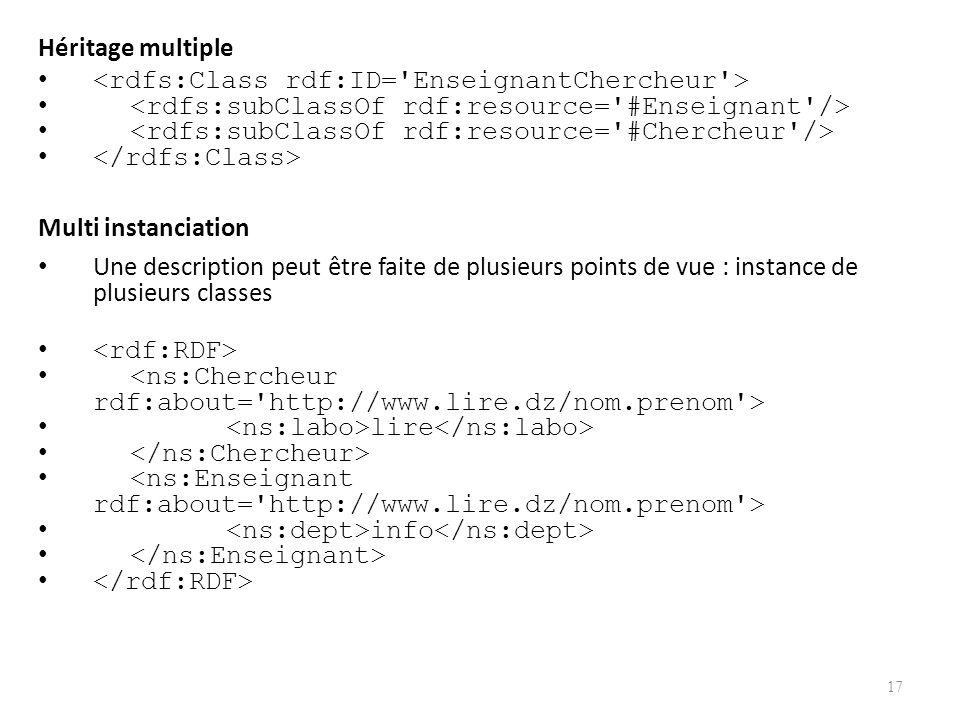 Héritage multiple <rdfs:Class rdf:ID= EnseignantChercheur > <rdfs:subClassOf rdf:resource= #Enseignant />