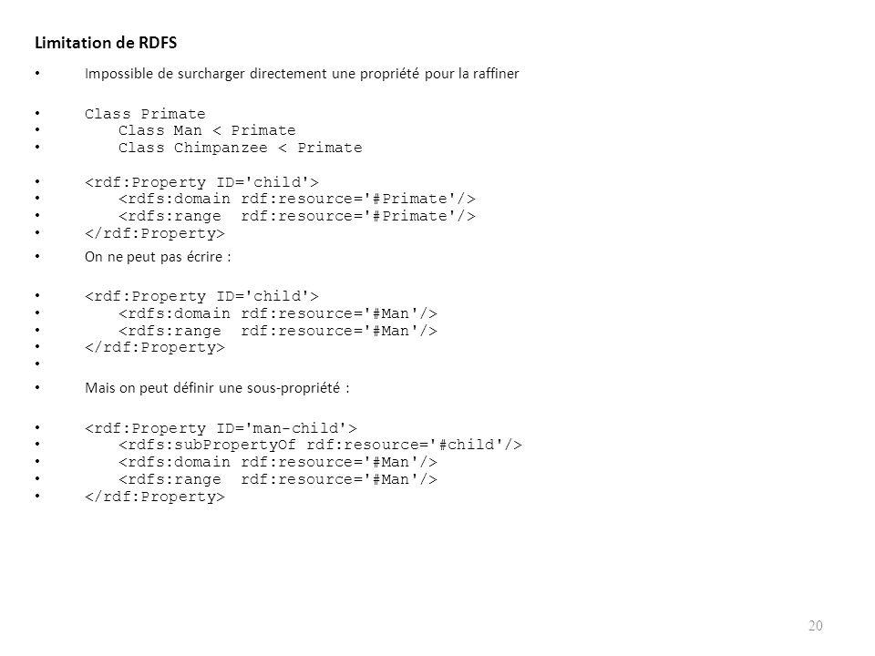 Limitation de RDFS Impossible de surcharger directement une propriété pour la raffiner. Class Primate.
