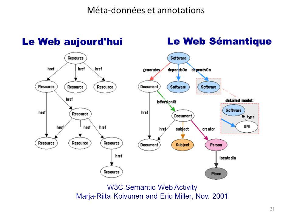 Méta-données et annotations