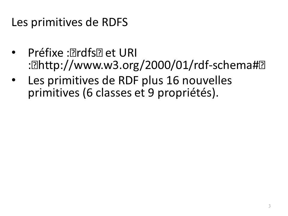 """Les primitives de RDFS Préfixe :""""rdfs"""" et URI :""""http://www.w3.org/2000/01/rdf-schema#"""""""