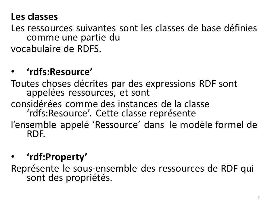 Les classes Les ressources suivantes sont les classes de base définies comme une partie du. vocabulaire de RDFS.