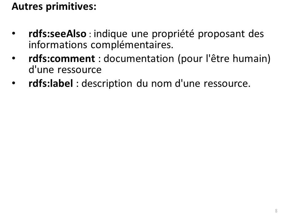 Autres primitives: rdfs:seeAlso : indique une propriété proposant des informations complémentaires.