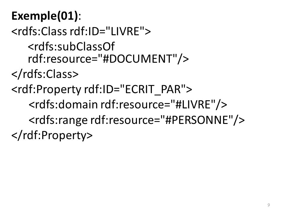 Exemple(01): <rdfs:Class rdf:ID= LIVRE > <rdfs:subClassOf rdf:resource= #DOCUMENT /> </rdfs:Class> <rdf:Property rdf:ID= ECRIT_PAR > <rdfs:domain rdf:resource= #LIVRE /> <rdfs:range rdf:resource= #PERSONNE /> </rdf:Property>