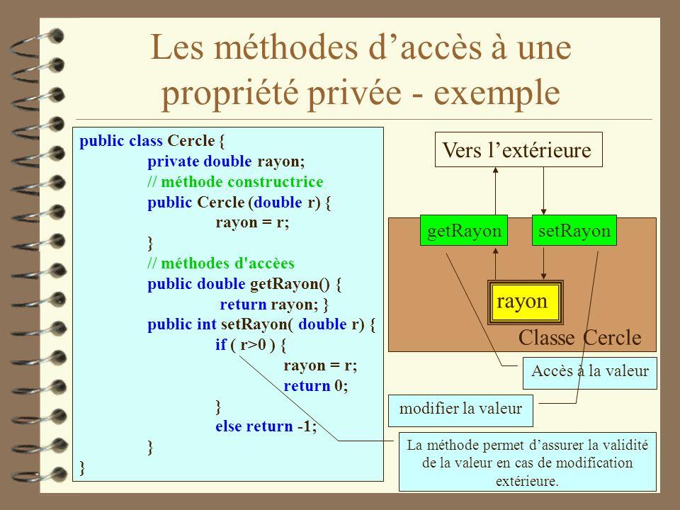 Les méthodes d'accès à une propriété privée - exemple