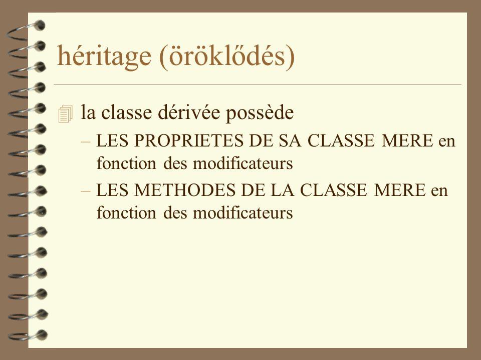 héritage (öröklődés) la classe dérivée possède