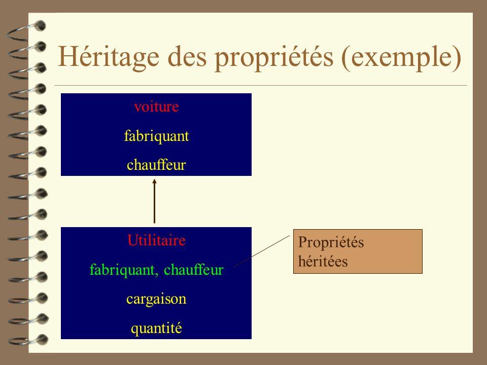 Héritage des propriétés (exemple)