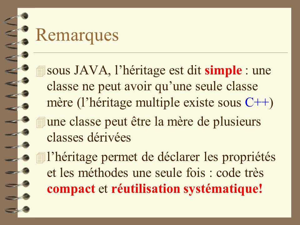 Remarques sous JAVA, l'héritage est dit simple : une classe ne peut avoir qu'une seule classe mère (l'héritage multiple existe sous C++)