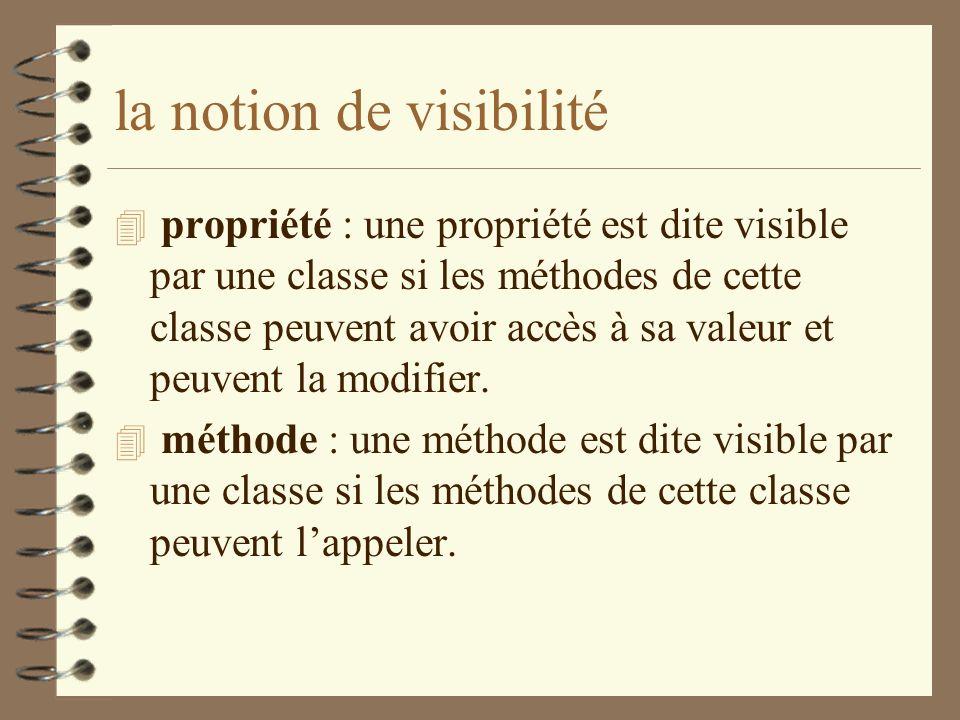 la notion de visibilité