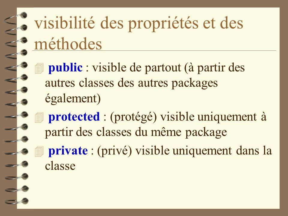 visibilité des propriétés et des méthodes