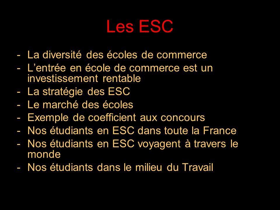 Les ESC La diversité des écoles de commerce