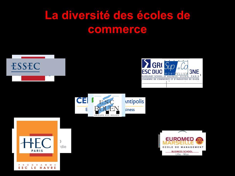 La diversité des écoles de commerce