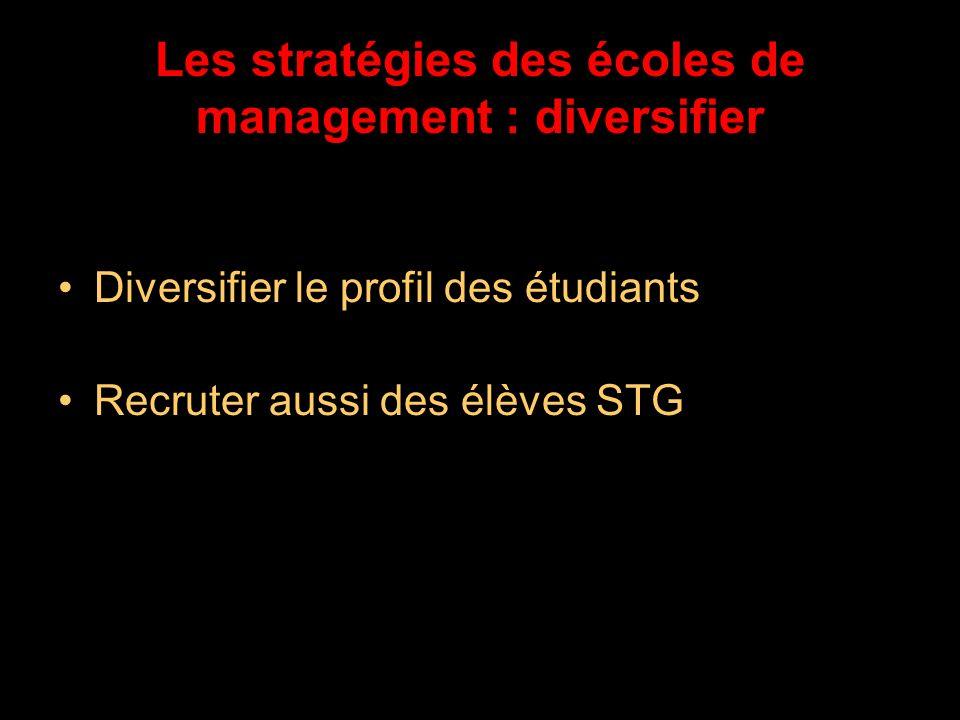 Les stratégies des écoles de management : diversifier